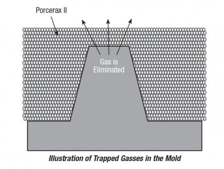 Innovatieve metaalsoort Porcerax combineert twee uitersten